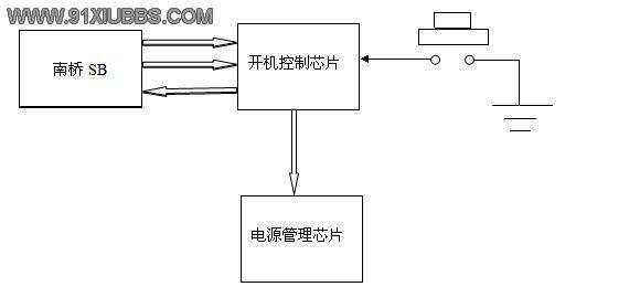 开机电路简图.jpg
